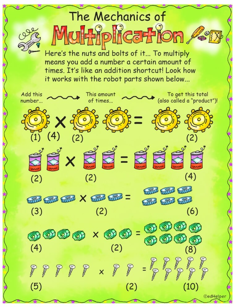 9 Ways to Teach Multiplication Facts
