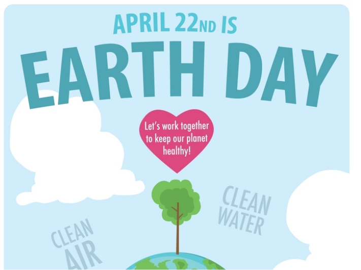 Posters and Bulletin Board Ideas to Celebrate Earth Day in your Classroom