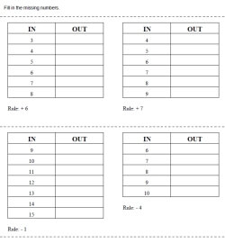 Free Functions Math Worksheets | edHelper.com