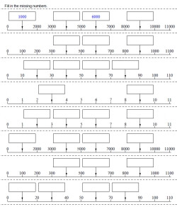 Ones, Tens, Hundreds, and Thousands - Worksheets, Lessons, and ...