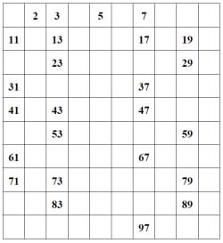 Composite Numbers Worksheets