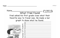 Third Grade Data Worksheets Worksheet #40