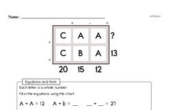 Solve for the Unknowns