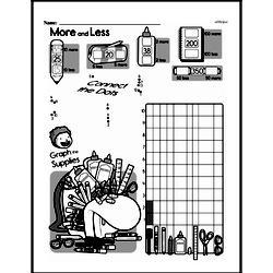 Free Third Grade Math Challenges PDF Worksheets Worksheet #130