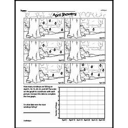 Fourth Grade Data Worksheets - Graphing Worksheet #27
