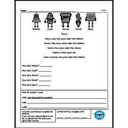Fourth Grade Fractions Worksheets - Equivalent Fractions Worksheet #1
