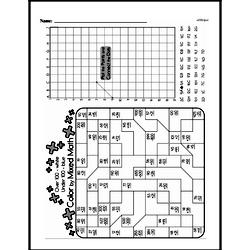 Fourth Grade Geometry Worksheets - Graphing Points on a Coordinate Plane Worksheet #3
