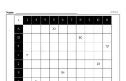 Fourth Grade Multiplication Worksheets - One-Digit Multiplication Worksheet #6