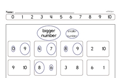 Circle the Bigger Number