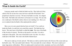 Print <i>What Is Inside the Earth?</i> reading comprehension.
