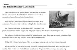 Print <i>The <i>Titanic</i> Disaster's Aftermath</i> reading comprehension.