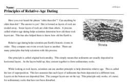 Print <i>Principles of Relative-Age Dating</i> reading comprehension.