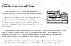 Print <i>Fault-Block Mountains and Valleys</i> reading comprehension.